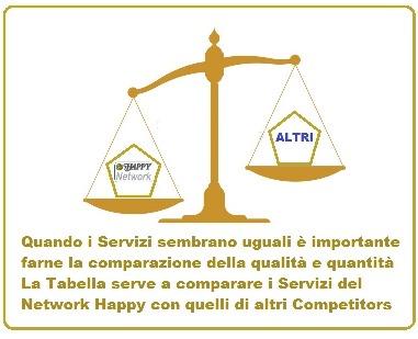 comparazione-happynetwork-381x309_1.jpg