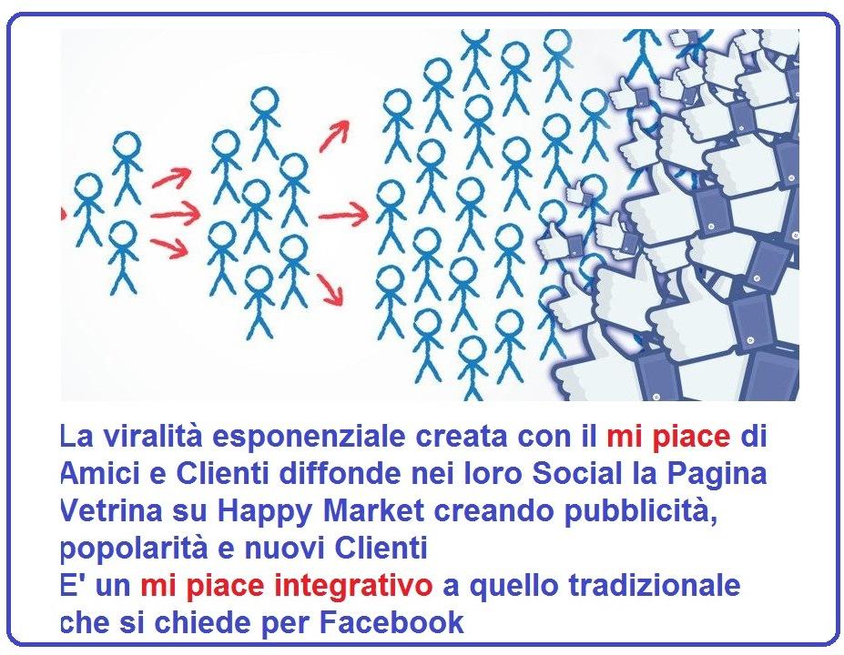 viralità esponenziale