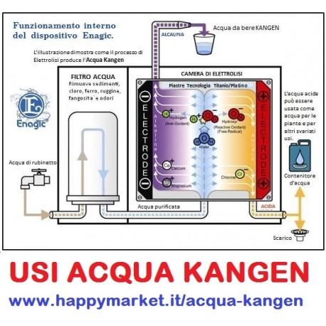 Macchine Acqua Kangen