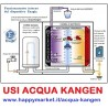 Macchine Acqua Kangen alcalina ionizzata